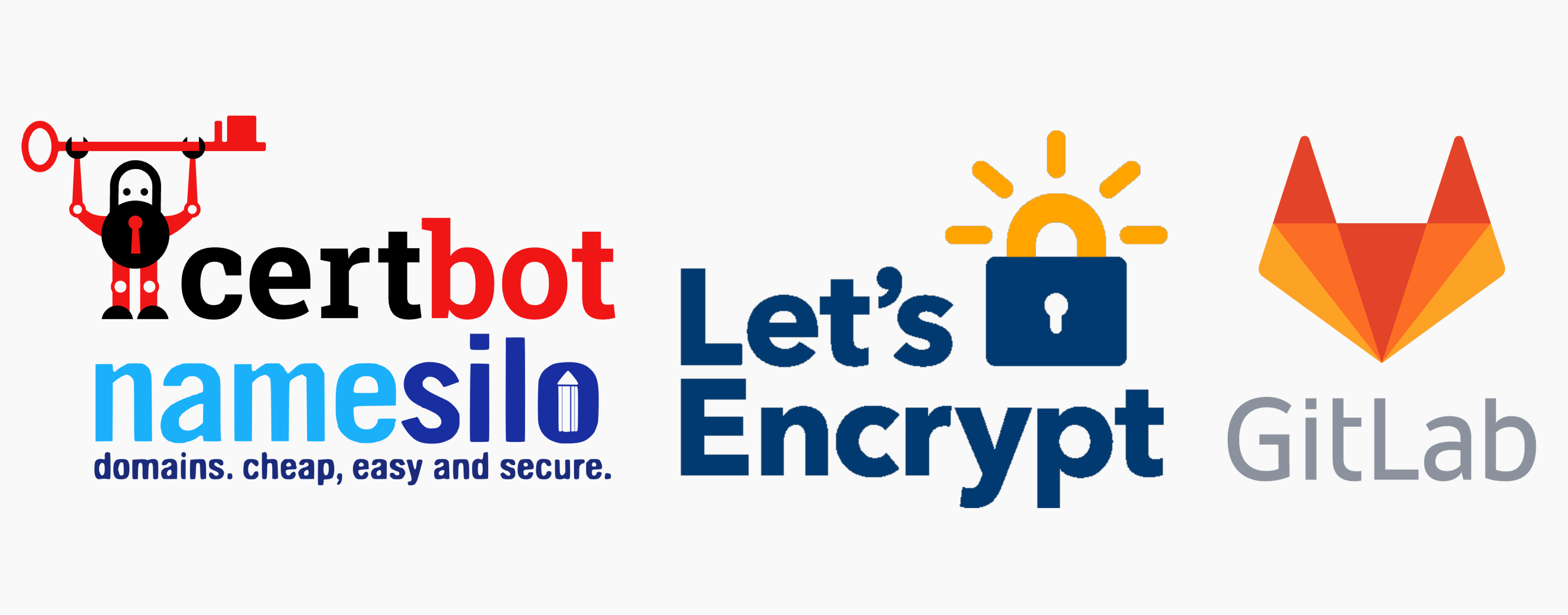 Logos of Namesilo, Letsencrypt, Certbot and GitLab